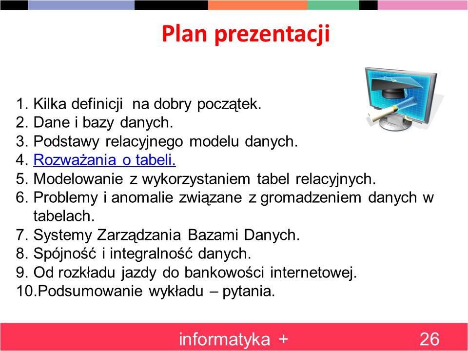 Plan prezentacji informatyka +26 1.Kilka definicji na dobry początek. 2.Dane i bazy danych. 3.Podstawy relacyjnego modelu danych. 4.Rozważania o tabel
