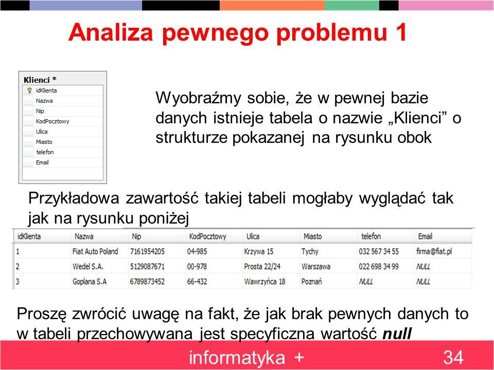 Analiza pewnego problemu 1 informatyka +34 Wyobraźmy sobie, że w pewnej bazie danych istnieje tabela o nazwie Klienci o strukturze pokazanej na rysunk