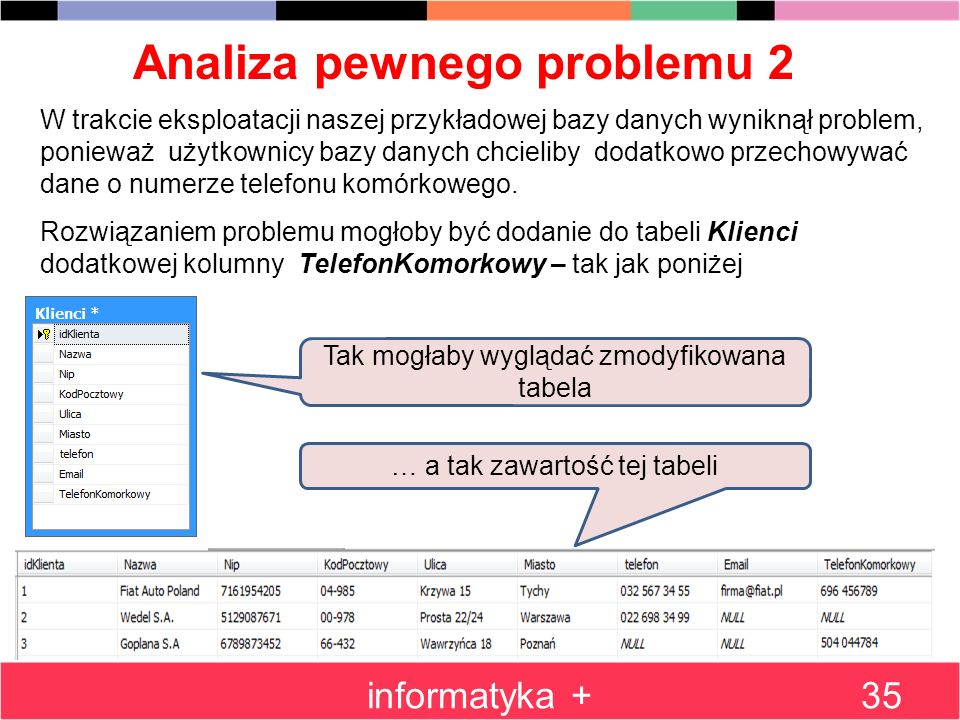 Analiza pewnego problemu 2 informatyka +35 W trakcie eksploatacji naszej przykładowej bazy danych wyniknął problem, ponieważ użytkownicy bazy danych c