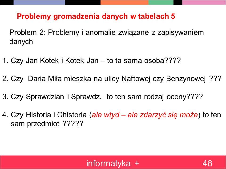 Problemy gromadzenia danych w tabelach 5 informatyka +48 Problem 2: Problemy i anomalie związane z zapisywaniem danych 1.Czy Jan Kotek i Kotek Jan – t