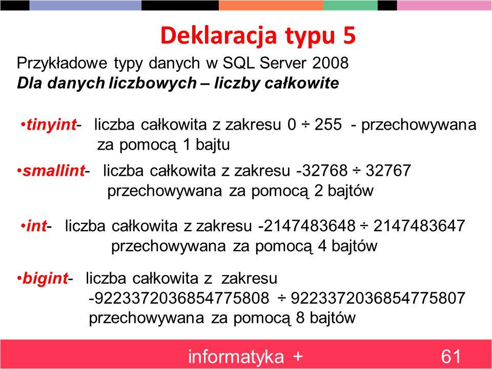 Deklaracja typu 5 informatyka +61 Przykładowe typy danych w SQL Server 2008 Dla danych liczbowych – liczby całkowite tinyint- liczba całkowita z zakre