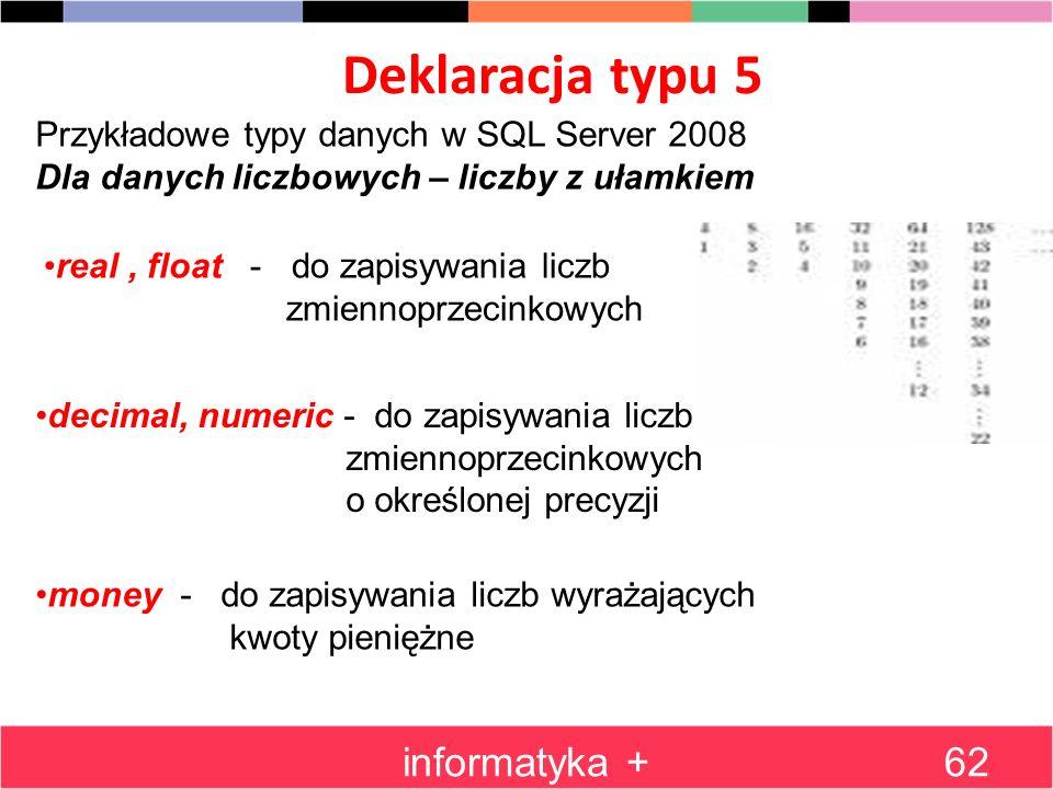 Deklaracja typu 5 informatyka +62 Przykładowe typy danych w SQL Server 2008 Dla danych liczbowych – liczby z ułamkiem real, float - do zapisywania lic