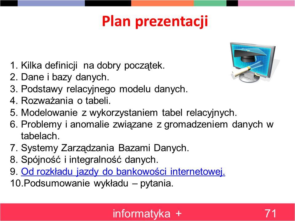 Plan prezentacji informatyka +71 1.Kilka definicji na dobry początek. 2.Dane i bazy danych. 3.Podstawy relacyjnego modelu danych. 4.Rozważania o tabel