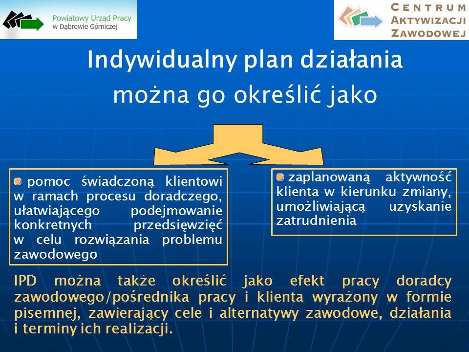 Indywidualny plan działania można go określić jako pomoc świadczoną klientowi w ramach procesu doradczego, ułatwiającego podejmowanie konkretnych prze