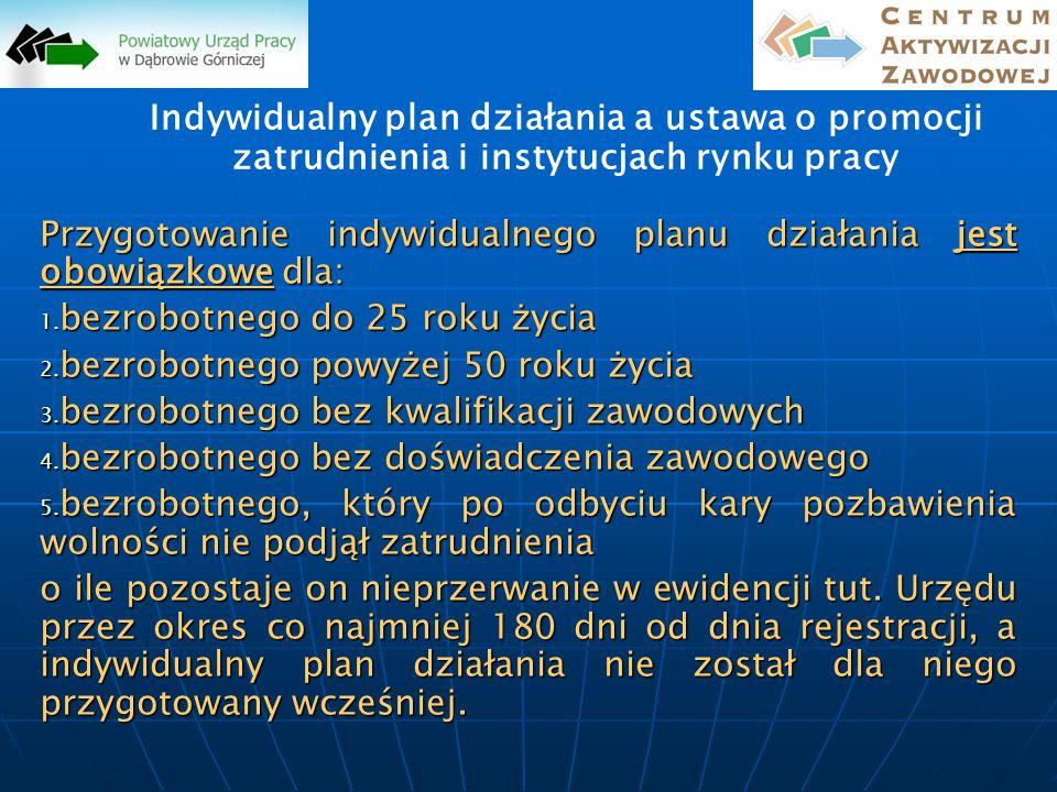 Przygotowanie indywidualnego planu działania jest obowiązkowe dla: 1. bezrobotnego do 25 roku życia 2. bezrobotnego powyżej 50 roku życia 3. bezrobotn