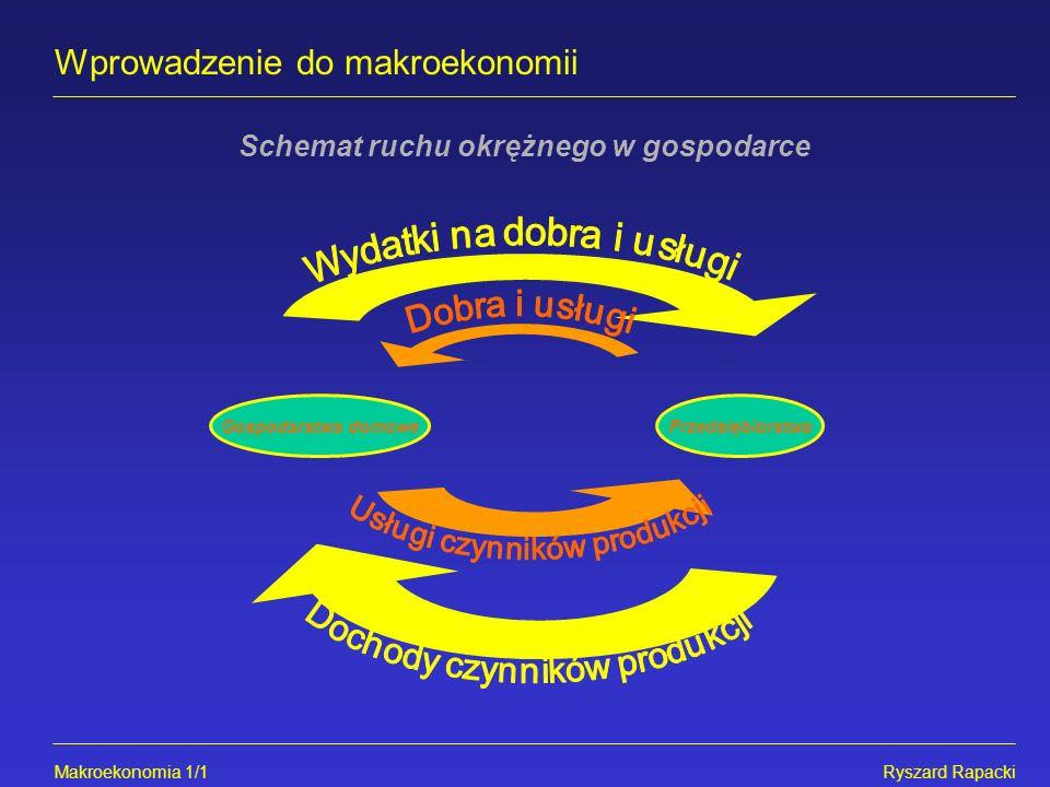 Makroekonomia 1/2Ryszard Rapacki Wprowadzenie do makroekonomii Gospodarstwa domowePrzedsiębiorstwa Inwestycje i oszczędności w ruchu okrężnym Dobra kapitałowe dla przedsiębiorstw Oszczędności = 2000Ł Wydatki na inwestycje = 2000Ł