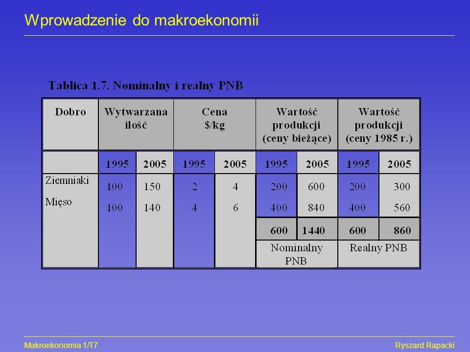 Makroekonomia 1/T7Ryszard Rapacki Wprowadzenie do makroekonomii