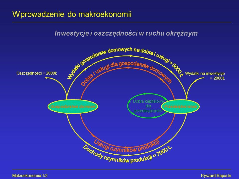 Makroekonomia 1/2Ryszard Rapacki Wprowadzenie do makroekonomii Gospodarstwa domowePrzedsiębiorstwa Inwestycje i oszczędności w ruchu okrężnym Dobra ka