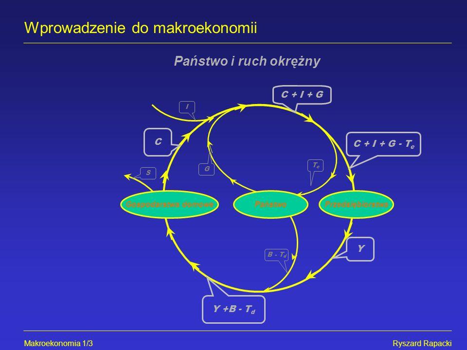 Makroekonomia 1/3Ryszard Rapacki Wprowadzenie do makroekonomii Państwo i ruch okrężny Y +B - T d Y C + I + G - T e B - T d TeTe G C S I Przedsiębiorst