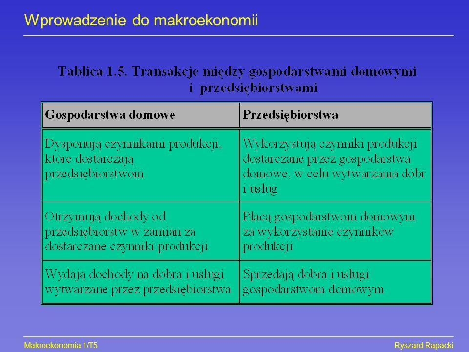 Makroekonomia 1/T6Ryszard Rapacki Wprowadzenie do makroekonomii