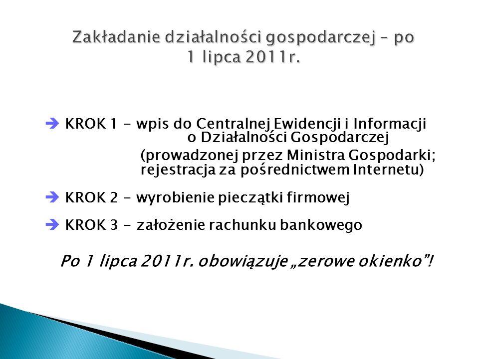 rejestracja: wg miejsca zamieszkania – dla przedsiębiorcy polskiego lub wg adresu zakładu głównego na terenie Polski – dla przedsiębiorcy zagraniczneg