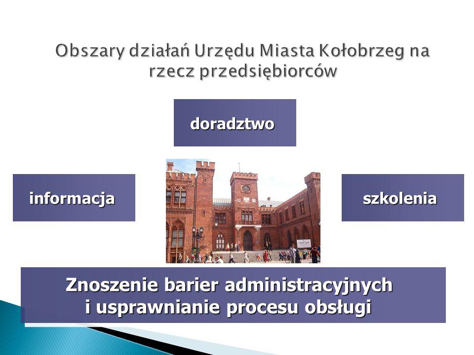 doradztwodoradztwo informacjainformacjaszkoleniaszkolenia Znoszenie barier administracyjnych i usprawnianie procesu obsługi Znoszenie barier administracyjnych i usprawnianie procesu obsługi