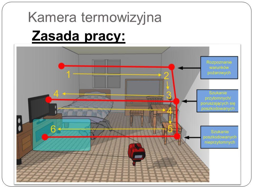 Kamera termowizyjna Zasada pracy:
