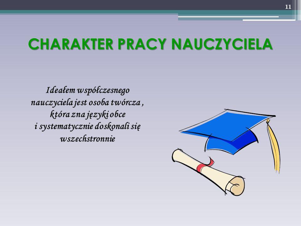 11 CHARAKTER PRACY NAUCZYCIELA Ideałem współczesnego nauczyciela jest osoba twórcza, która zna języki obce i systematycznie doskonali się wszechstronn