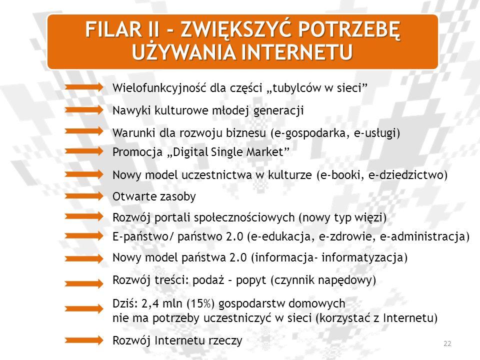 FILAR II - ZWIĘKSZYĆ POTRZEBĘ UŻYWANIA INTERNETU Wielofunkcyjność dla części tubylców w sieci Nawyki kulturowe młodej generacji Warunki dla rozwoju bi