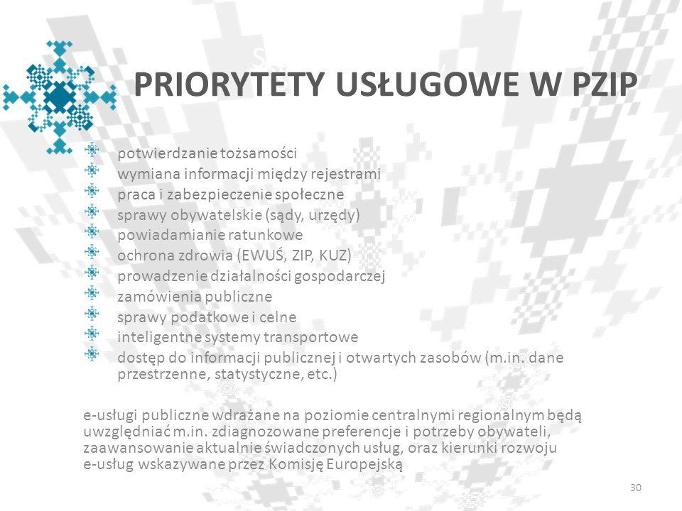 potwierdzanie tożsamości wymiana informacji między rejestrami praca i zabezpieczenie społeczne sprawy obywatelskie (sądy, urzędy) powiadamianie ratunk