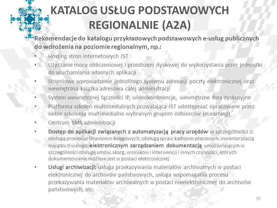 Rekomendacje do katalogu przykładowych podstawowych e-usług publicznych do wdrożenia na poziomie regionalnym, np.: Hosting stron internetowych JST Uży