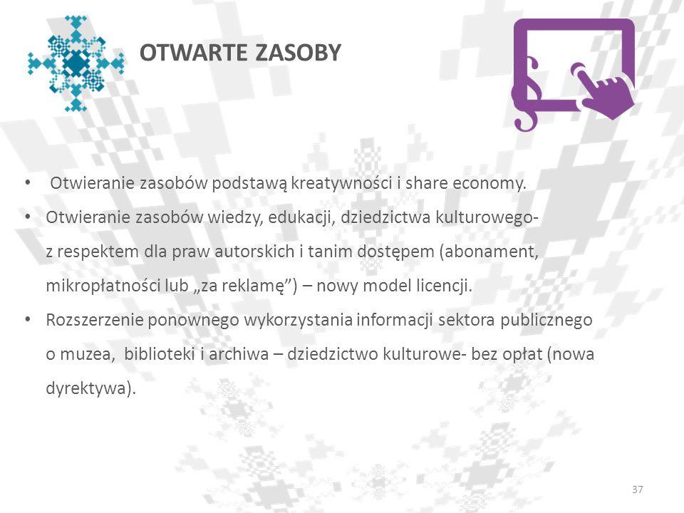 OTWARTE ZASOBY 37 Otwieranie zasobów podstawą kreatywności i share economy. Otwieranie zasobów wiedzy, edukacji, dziedzictwa kulturowego- z respektem