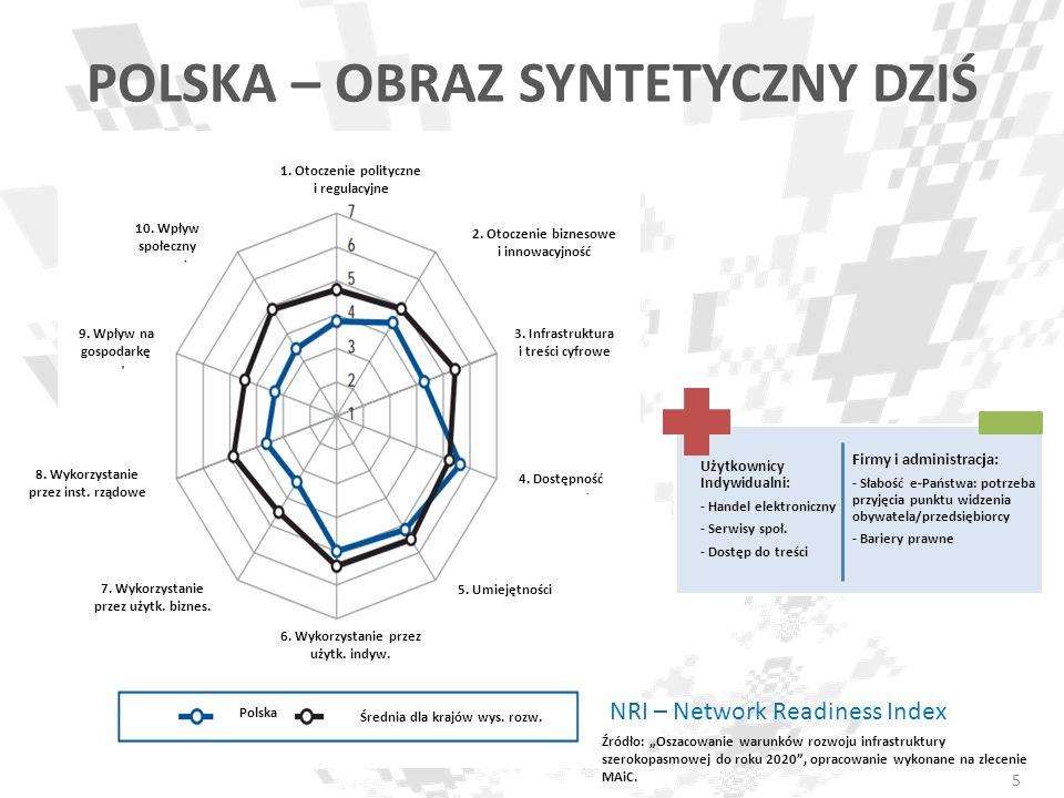 Program Zintegrowanej Informatyzacji Państwa jako punkt odniesienia dla celu 2 i PO Polska Cyfrowa: rekomendowany katalog e-usług dla administracji centralnej i regionalnej informatyzacja urzędów (standard cyfrowego urzędu) kompetencje cyfrowe administracji (standardowy profil szkoleniowy) kontynuacja projektów z 7 osi PO Innowacyjna Gospodarka na poziomie regionalnym głównie pod kątem: zasilenia baz danych, rejestrów państwowych danymi przestrzennymi, geodezyjnymi, adresowymi itp.