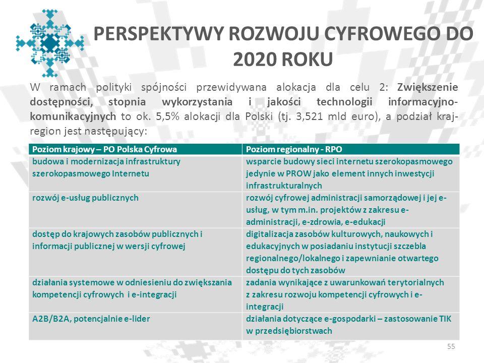 55 W ramach polityki spójności przewidywana alokacja dla celu 2: Zwiększenie dostępności, stopnia wykorzystania i jakości technologii informacyjno- ko
