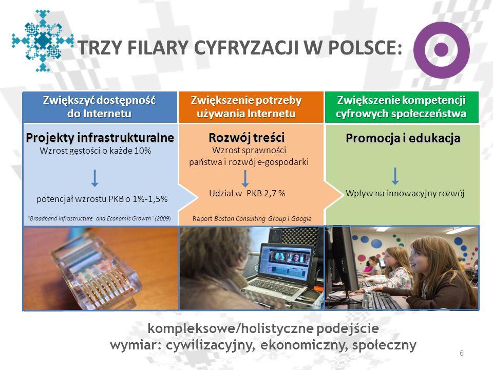 Branża gier w Polsce zanotowała wzrost o 61% w 2012 roku - przy średniej światowej wynoszącej 10%.
