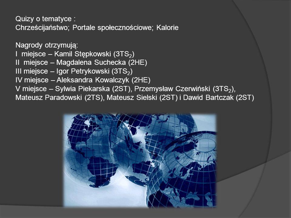 Quizy o tematyce : Chrześcijaństwo; Portale społecznościowe; Kalorie Nagrody otrzymują: I miejsce – Kamil Stępkowski (3TS 2 ) II miejsce – Magdalena S