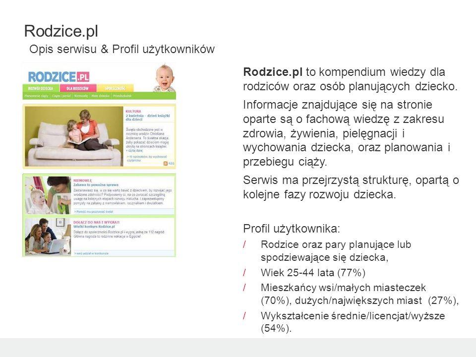 Rodzice.pl to kompendium wiedzy dla rodziców oraz osób planujących dziecko.