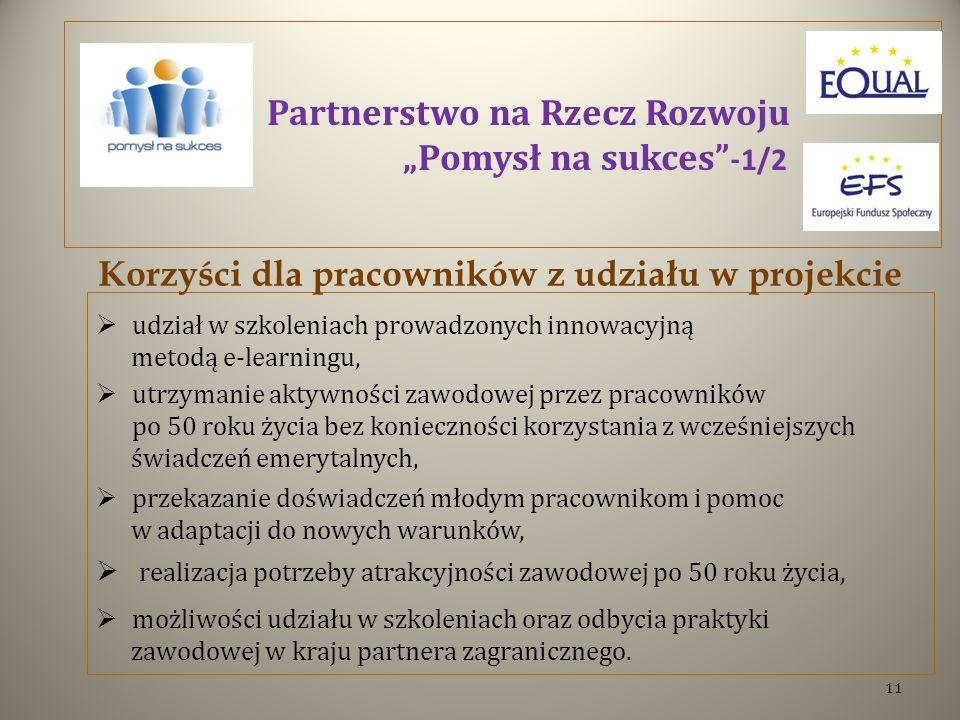 Partnerstwo na Rzecz Rozwoju Pomysł na sukces - 1/2 Korzyści dla pracowników z udziału w projekcie udział w szkoleniach prowadzonych innowacyjną metod