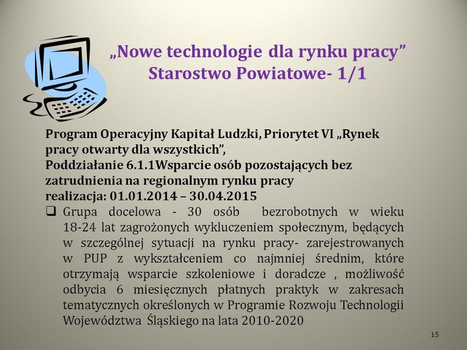 Nowe technologie dla rynku pracy Starostwo Powiatowe- 1/1 Program Operacyjny Kapitał Ludzki, Priorytet VI Rynek pracy otwarty dla wszystkich, Poddział