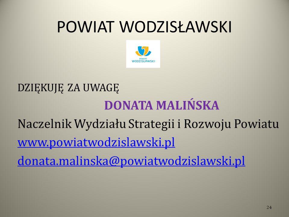 POWIAT WODZISŁAWSKI DZIĘKUJĘ ZA UWAGĘ DONATA MALIŃSKA Naczelnik Wydziału Strategii i Rozwoju Powiatu www.powiatwodzislawski.pl donata.malinska@powiatwodzislawski.pl 24