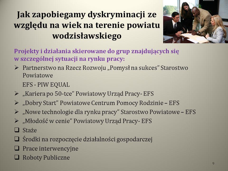 Jak zapobiegamy dyskryminacji ze względu na wiek na terenie powiatu wodzisławskiego Projekty i działania skierowane do grup znajdujących się w szczegó