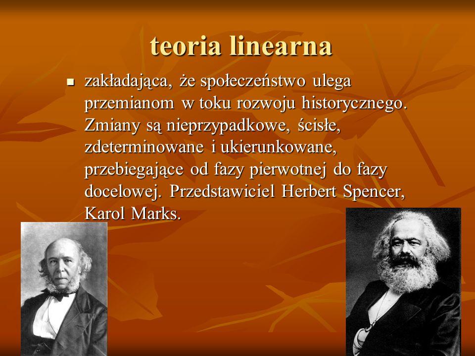 teoria linearna teoria linearna zakładająca, że społeczeństwo ulega przemianom w toku rozwoju historycznego. Zmiany są nieprzypadkowe, ścisłe, zdeterm