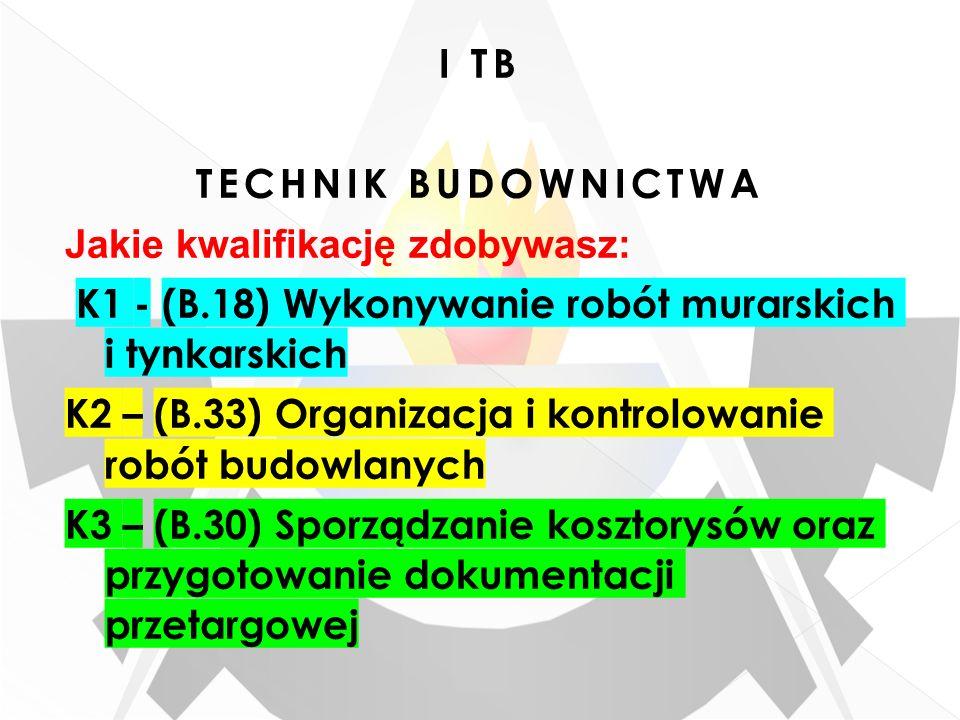 I TB TECHNIK BUDOWNICTWA Jakie kwalifikację zdobywasz: K1 - (B.18) Wykonywanie robót murarskich i tynkarskich K2 – (B.33) Organizacja i kontrolowanie