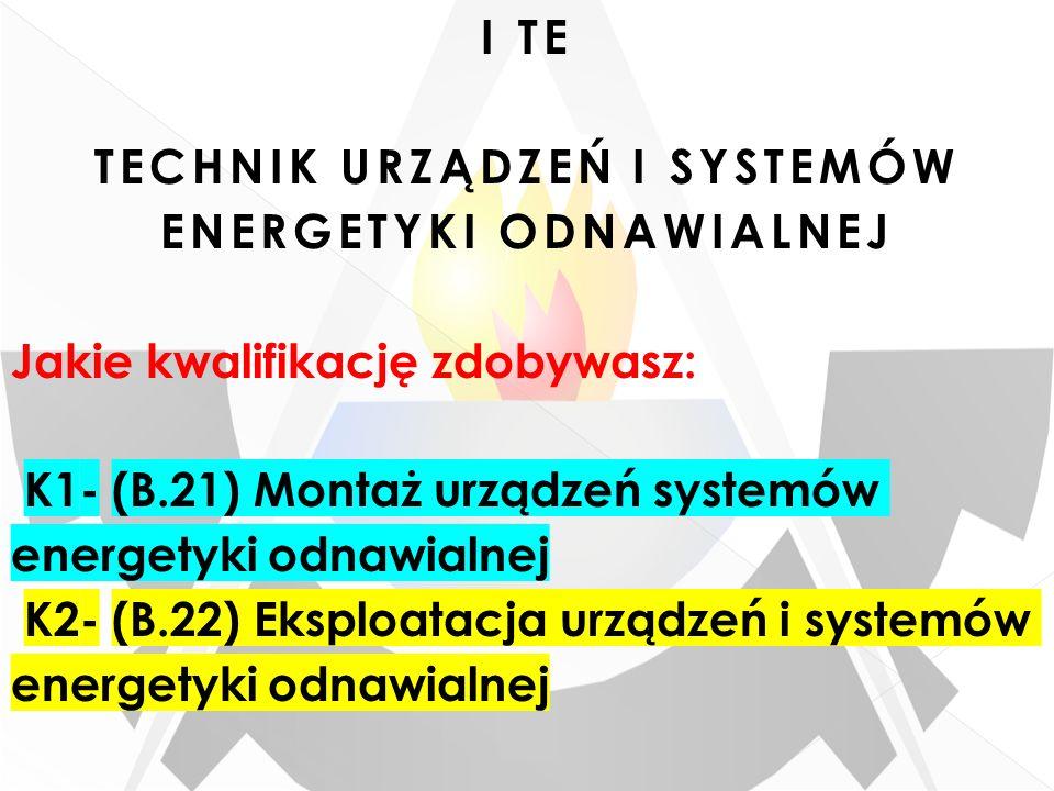 I TE TECHNIK URZĄDZEŃ I SYSTEMÓW ENERGETYKI ODNAWIALNEJ Jakie kwalifikację zdobywasz: K1- (B.21) Montaż urządzeń systemów energetyki odnawialnej K2- (