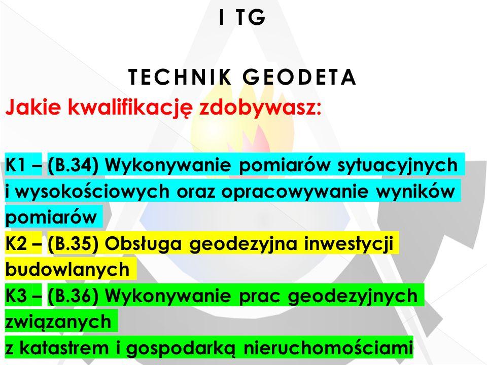 I TG TECHNIK GEODETA Jakie kwalifikację zdobywasz: K1 – (B.34) Wykonywanie pomiarów sytuacyjnych i wysokościowych oraz opracowywanie wyników pomiarów