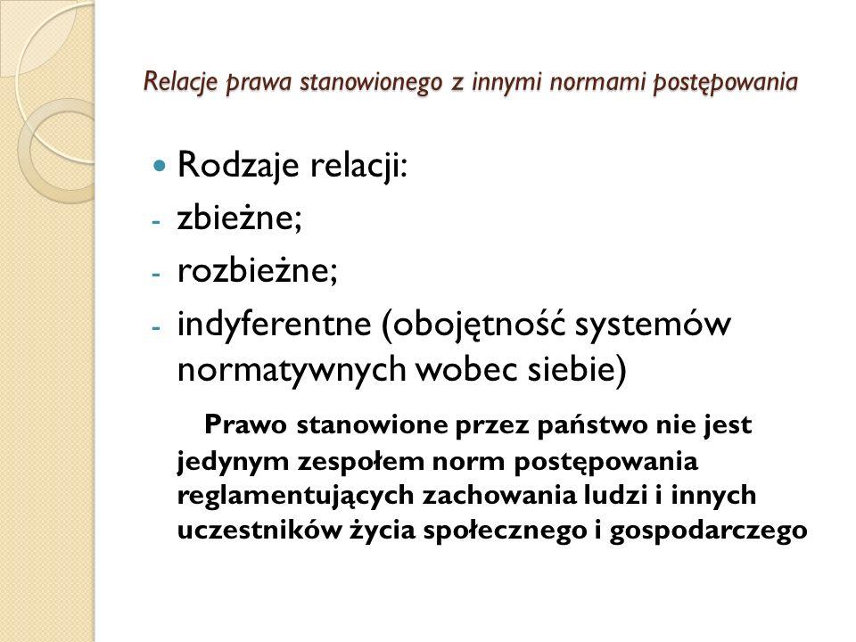 Relacje prawa stanowionego z innymi normami postępowania Rodzaje relacji: - zbieżne; - rozbieżne; - indyferentne (obojętność systemów normatywnych wob