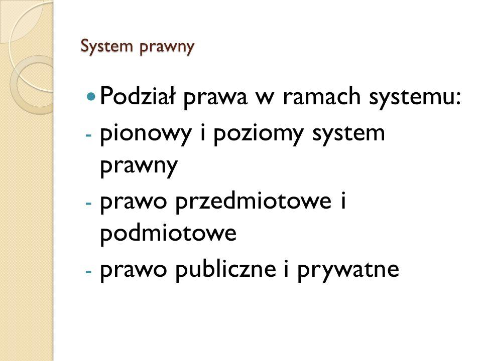 System prawny Podział prawa w ramach systemu: - pionowy i poziomy system prawny - prawo przedmiotowe i podmiotowe - prawo publiczne i prywatne