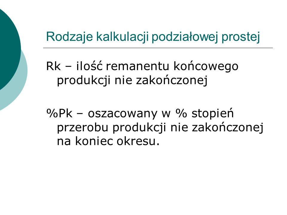 Rk – ilość remanentu końcowego produkcji nie zakończonej %Pk – oszacowany w % stopień przerobu produkcji nie zakończonej na koniec okresu.