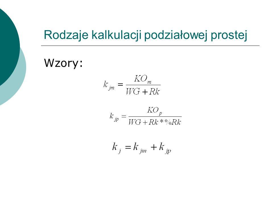 Rodzaje kalkulacji podziałowej prostej Wzory: