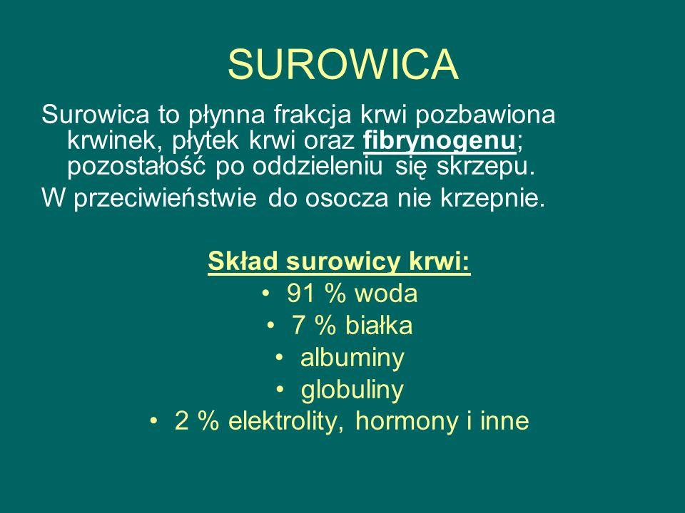 SUROWICA Surowica to płynna frakcja krwi pozbawiona krwinek, płytek krwi oraz fibrynogenu; pozostałość po oddzieleniu się skrzepu.