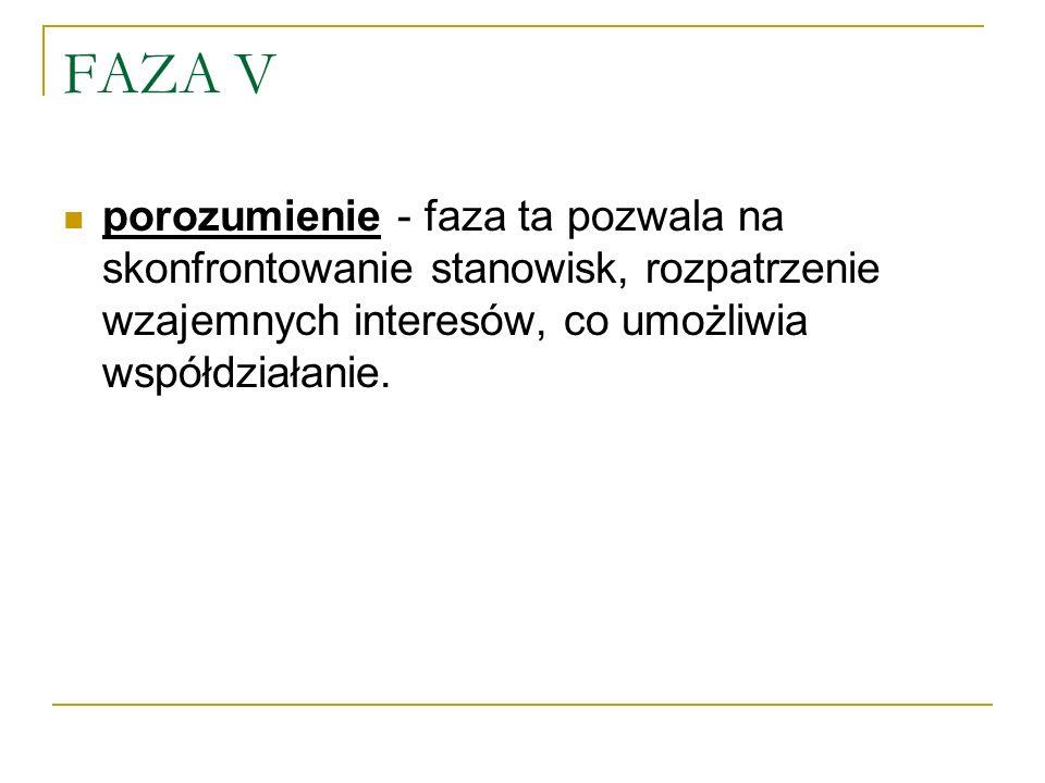 FAZA V porozumienie - faza ta pozwala na skonfrontowanie stanowisk, rozpatrzenie wzajemnych interesów, co umożliwia współdziałanie.