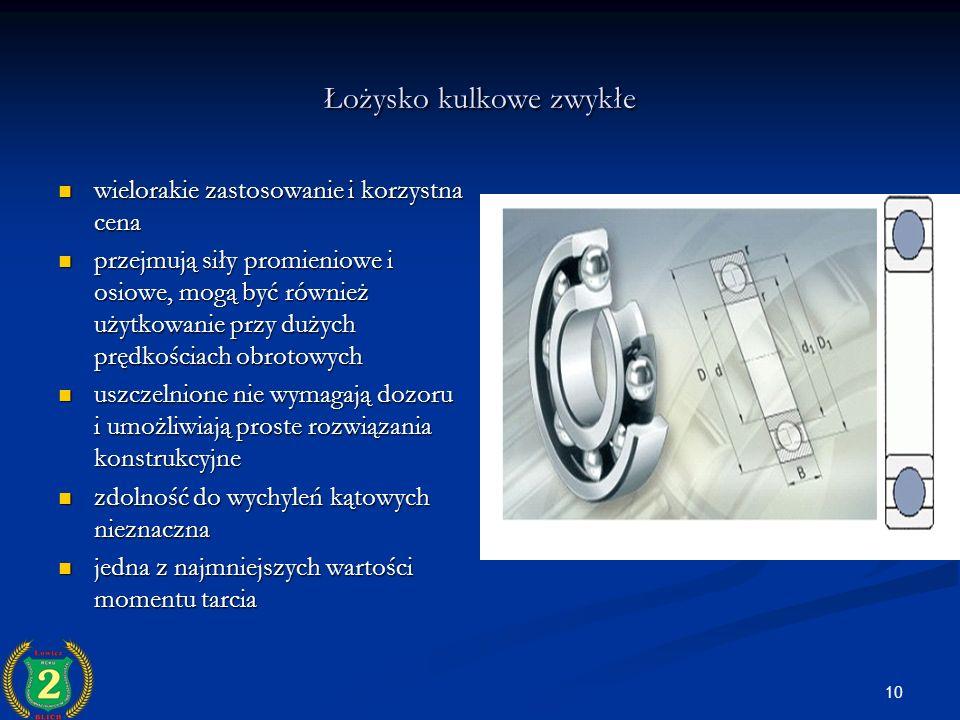 10 Łożysko kulkowe zwykłe wielorakie zastosowanie i korzystna cena wielorakie zastosowanie i korzystna cena przejmują siły promieniowe i osiowe, mogą