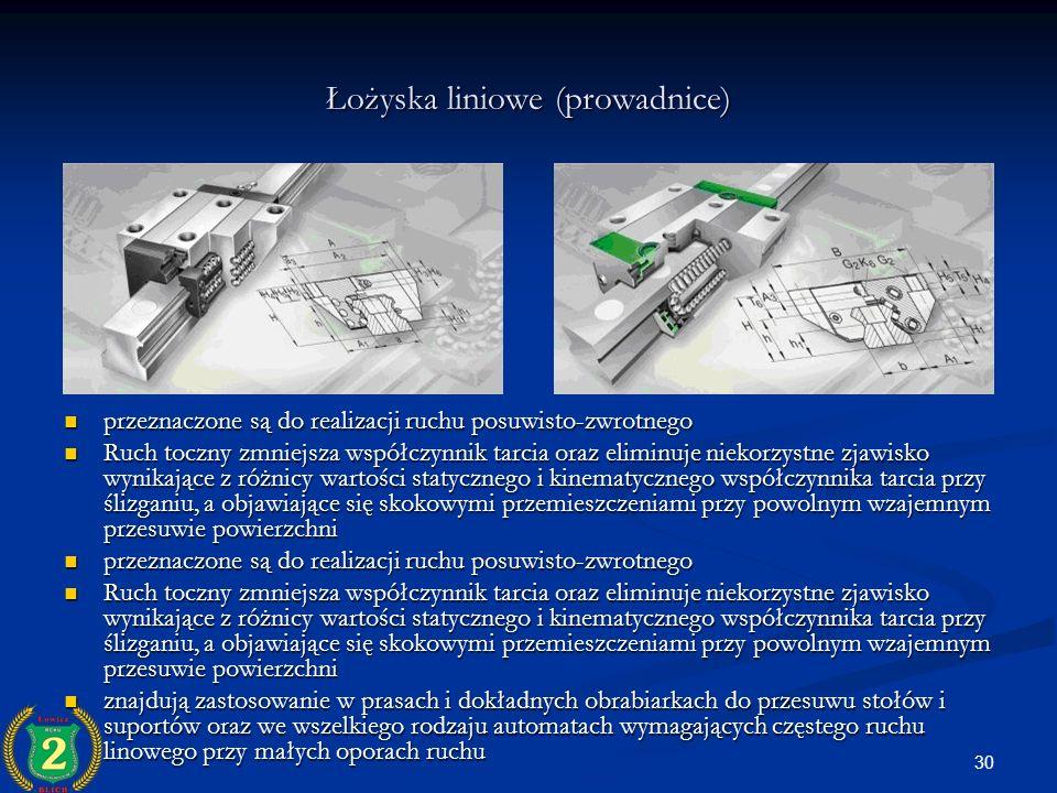 30 Łożyska liniowe (prowadnice) przeznaczone są do realizacji ruchu posuwisto-zwrotnego przeznaczone są do realizacji ruchu posuwisto-zwrotnego Ruch t