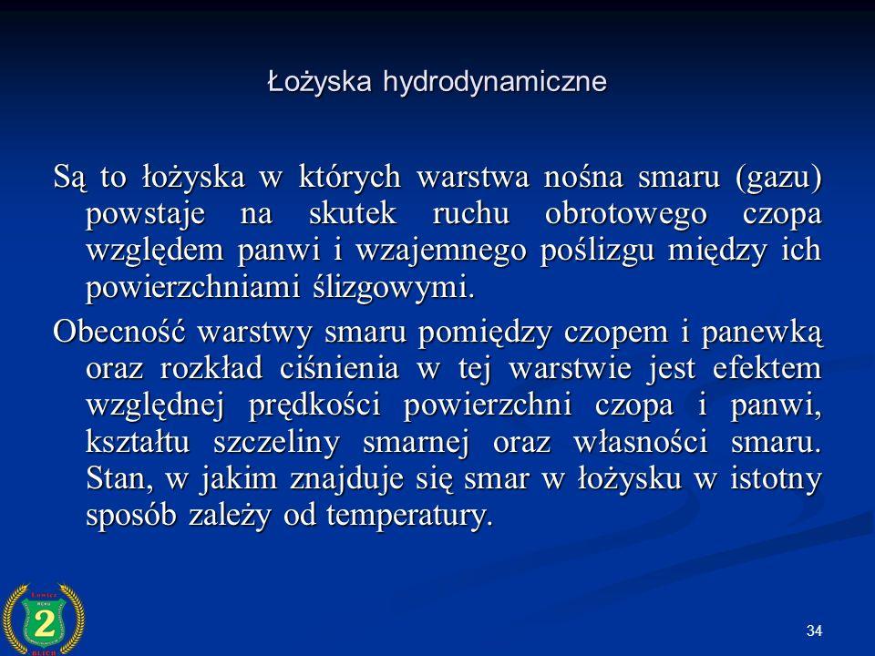 34 Łożyska hydrodynamiczne Są to łożyska w których warstwa nośna smaru (gazu) powstaje na skutek ruchu obrotowego czopa względem panwi i wzajemnego po