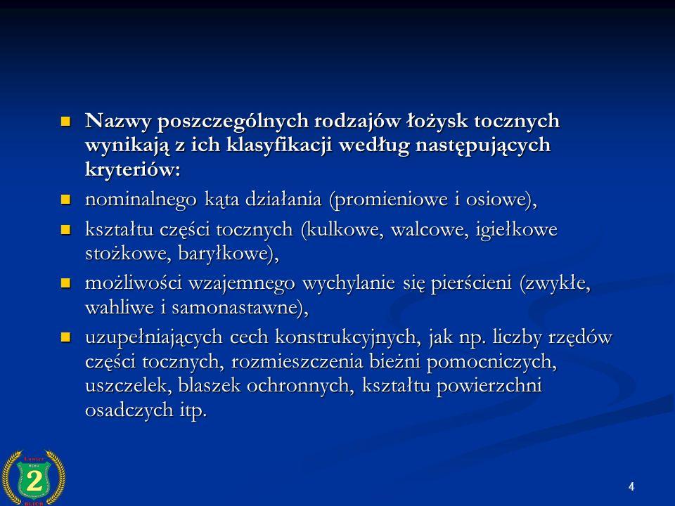 4 Nazwy poszczególnych rodzajów łożysk tocznych wynikają z ich klasyfikacji według następujących kryteriów: Nazwy poszczególnych rodzajów łożysk toczn