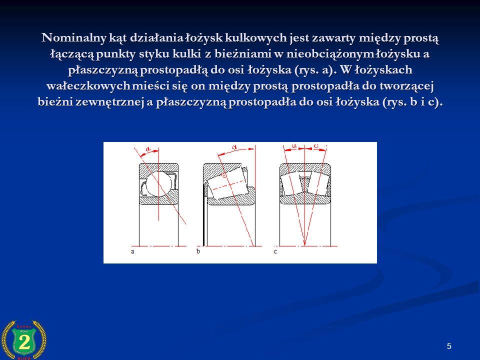 5 Nominalny kąt działania łożysk kulkowych jest zawarty między prostą łączącą punkty styku kulki z bieżniami w nieobciążonym łożysku a płaszczyzną pro