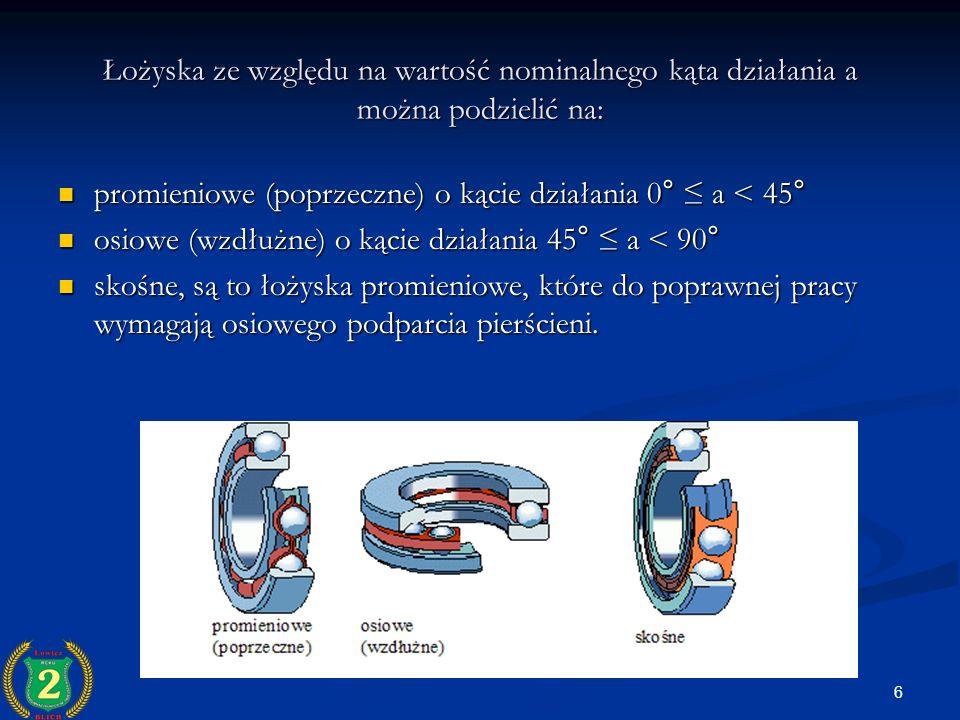 6 Łożyska ze względu na wartość nominalnego kąta działania a można podzielić na: promieniowe (poprzeczne) o kącie działania 0° a < 45° promieniowe (po