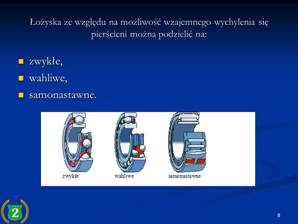 8 Łożyska ze względu na możliwość wzajemnego wychylenia się pierścieni można podzielić na: zwykłe, zwykłe, wahliwe, wahliwe, samonastawne. samonastawn