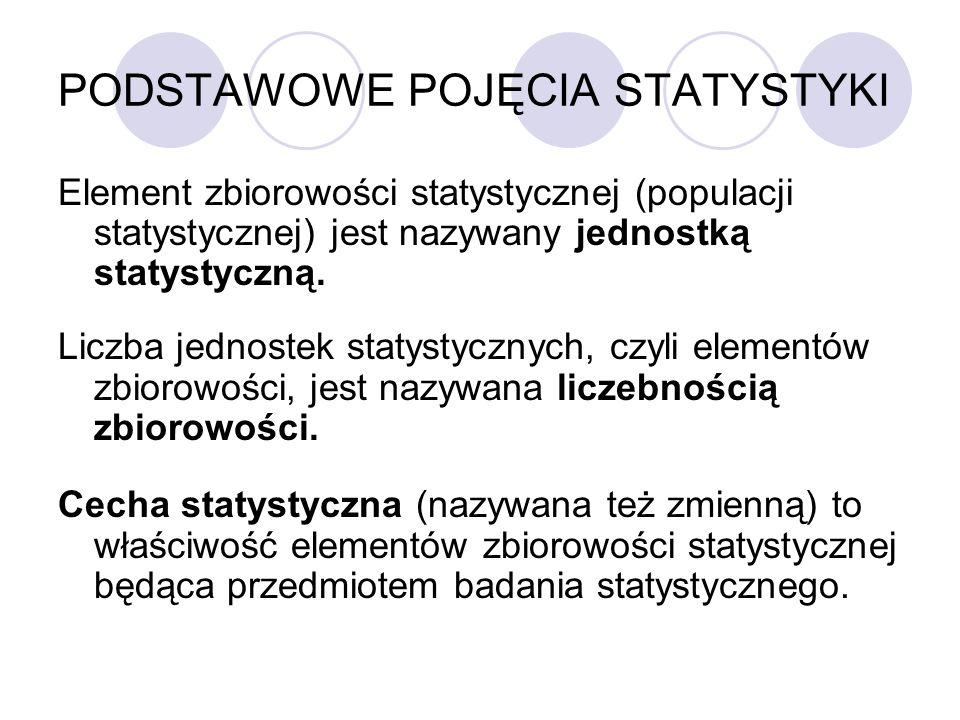 PODSTAWOWE POJĘCIA STATYSTYKI Element zbiorowości statystycznej (populacji statystycznej) jest nazywany jednostką statystyczną. Liczba jednostek staty