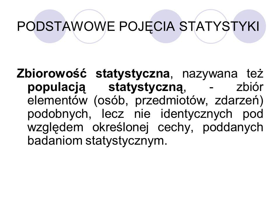 PODSTAWOWE POJĘCIA STATYSTYKI Zbiorowość statystyczna, nazywana też populacją statystyczną, - zbiór elementów (osób, przedmiotów, zdarzeń) podobnych,